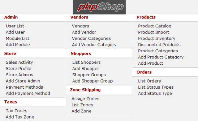 Phpshop Control Panel Screenshot