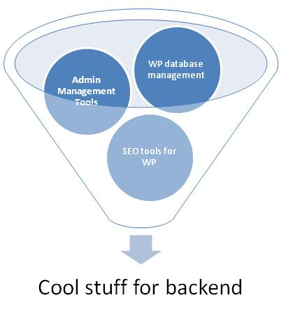 Backend related operations