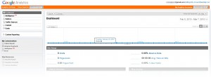 Example of report in a newly created Google Analytics account