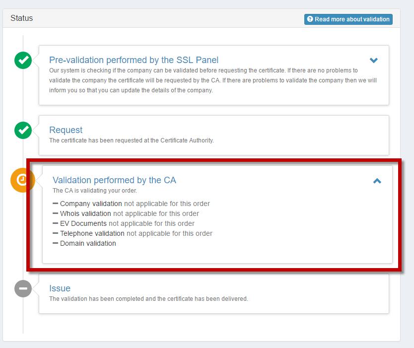 Ssl Certificate Activation Via Ssl Panel Sitevalley